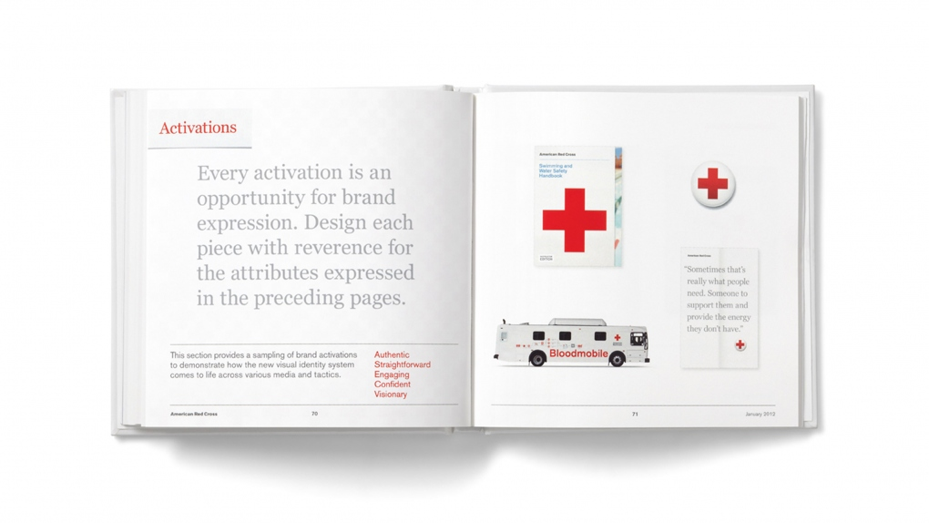 American Red Cross Activations