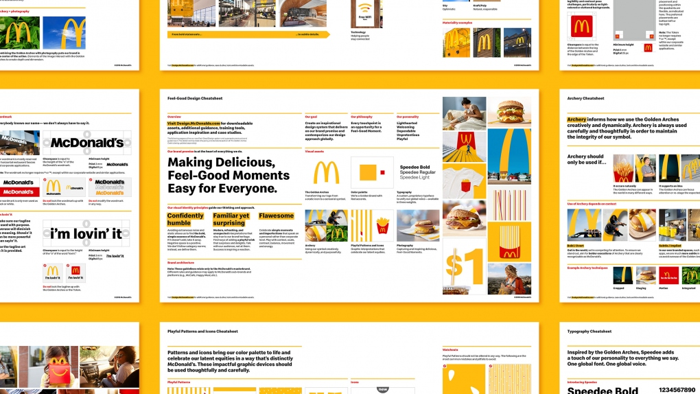 McDonald's Cheat Sheets